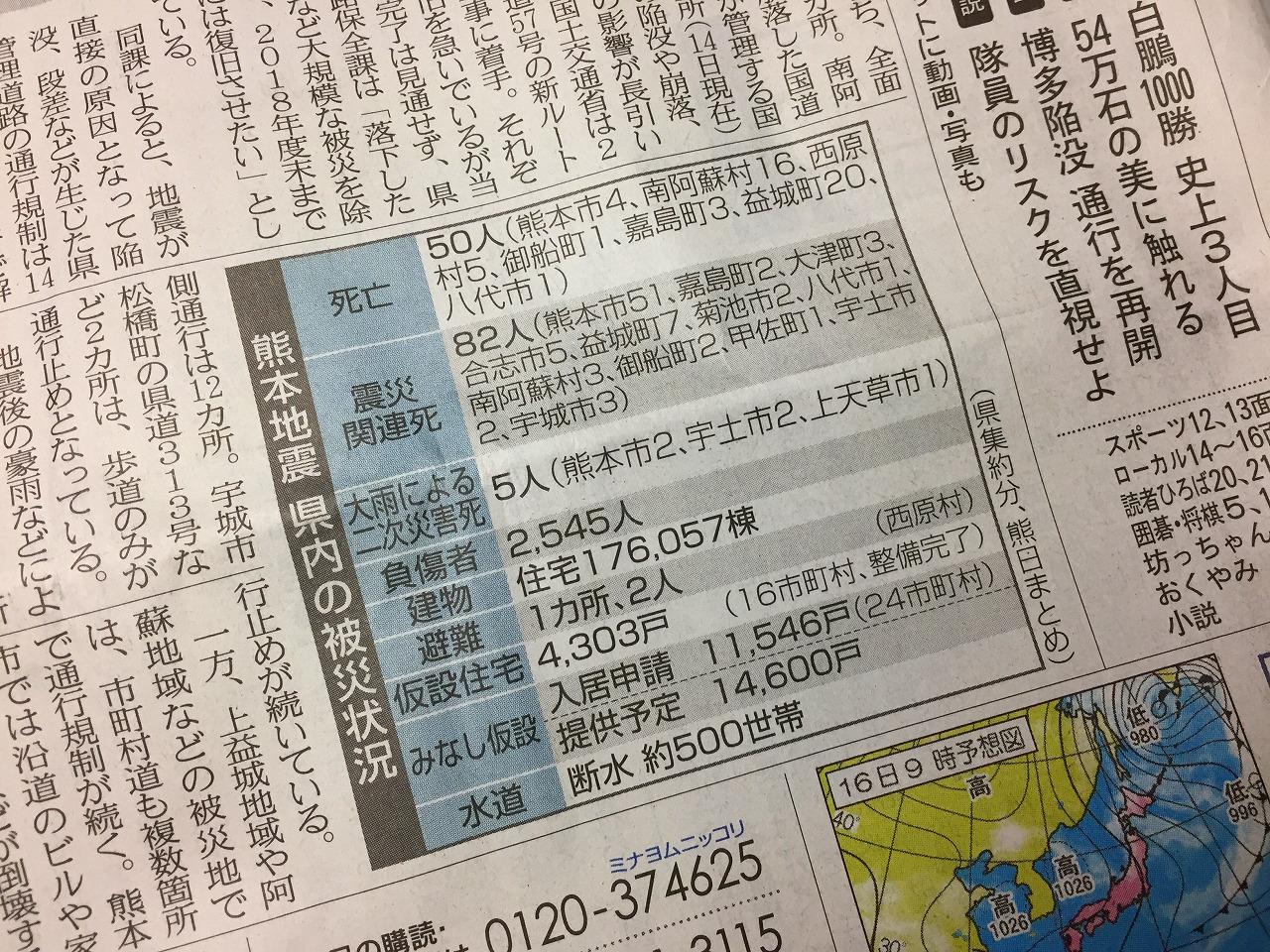 熊本地震 被災状況