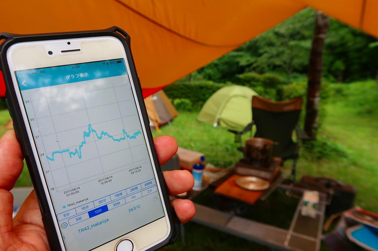 TR42 Bluetooth対応 温度データロガー iPhonでの温度表示