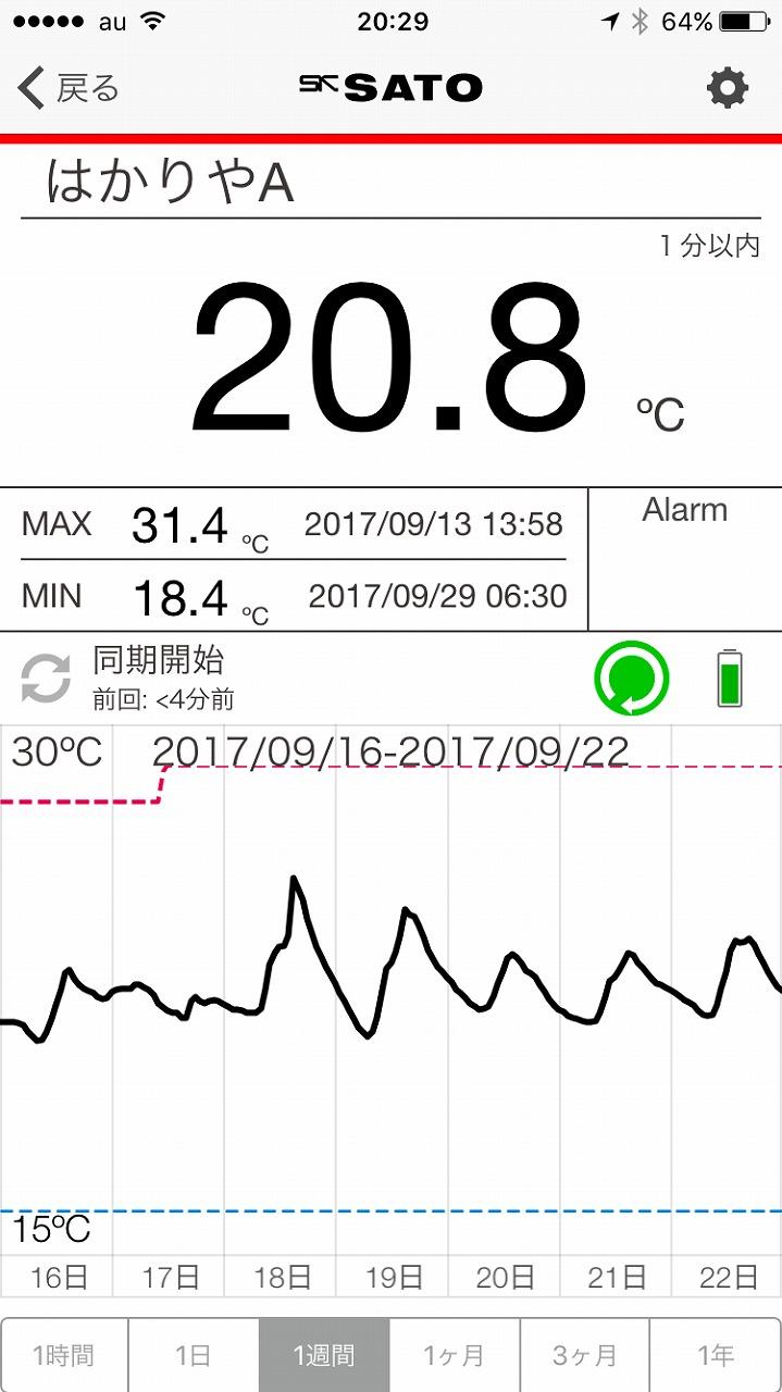 防水型無線温度ロガー SK-320BT データ