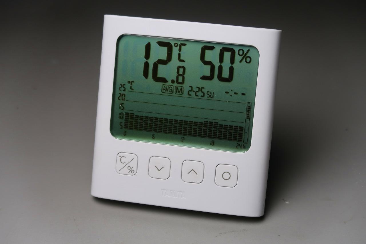 TT-581 グラフ付きデジタル温湿度計 日曜日のはかりや店内の温度