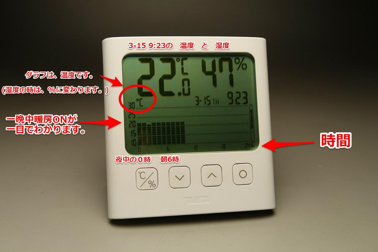 一晩中暖房ONがひと目でわかる、TT-581 グラフ付きデジタル温湿度計