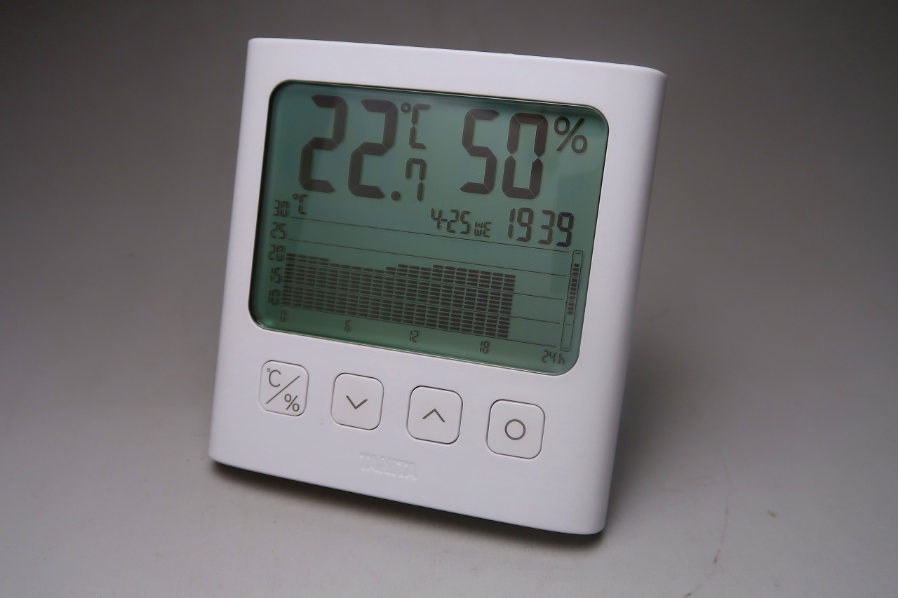 4/25の温度変化グラフ