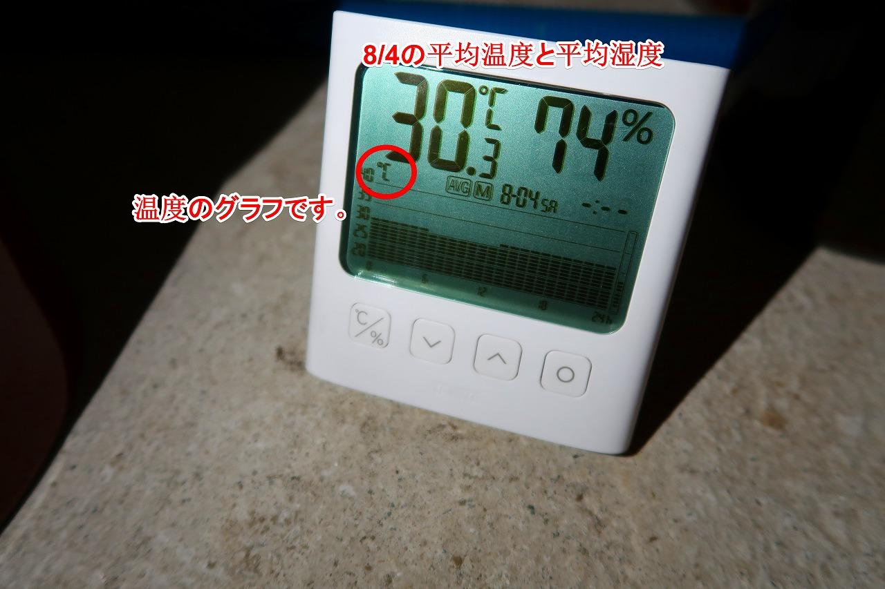 TT-581グラフ付き温湿度計で床下食品庫の温湿度を測定したのだ。温度グラフ