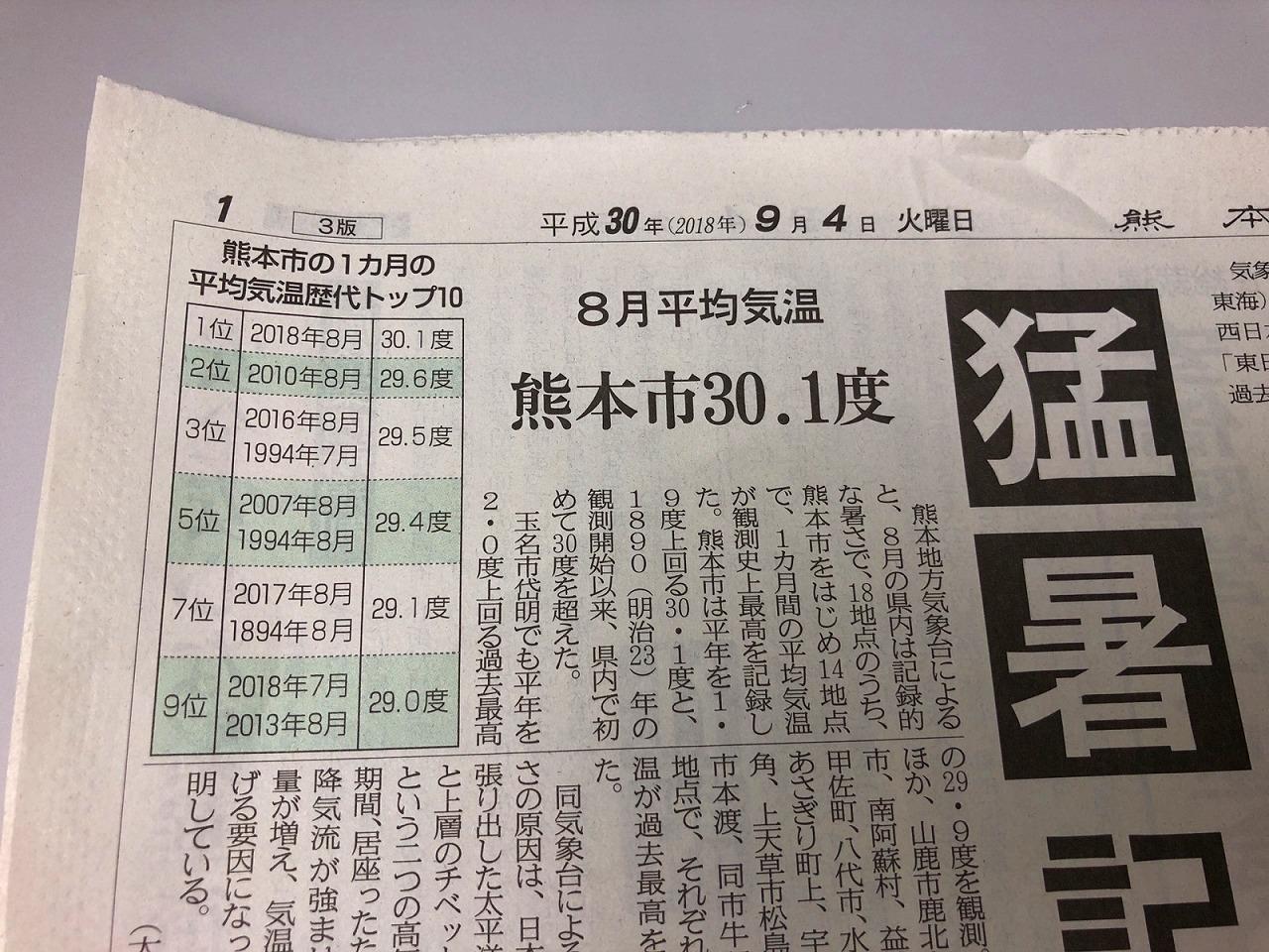 2018年8月 熊本市の平均気温30.1度