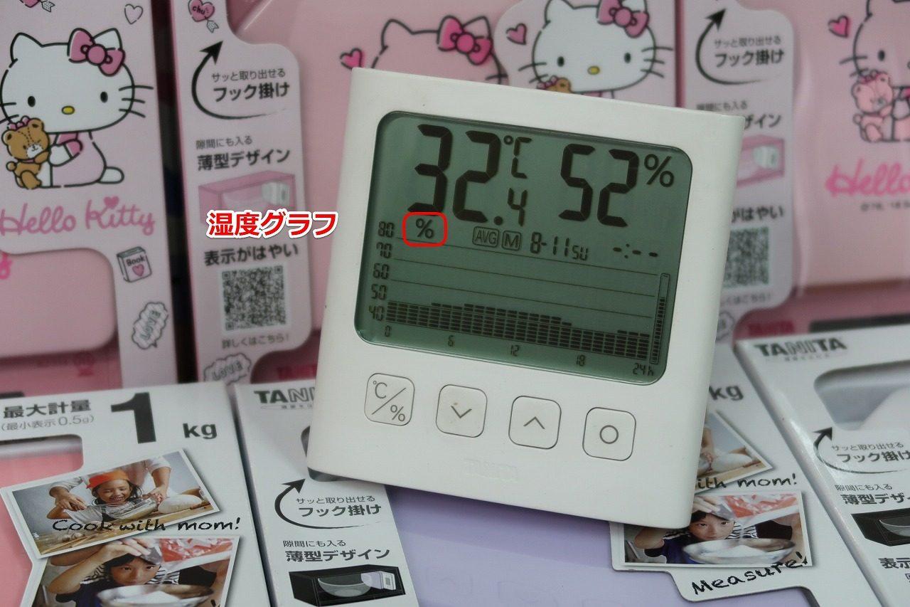 2019/8/11はかりや店内の湿度グラフ TT-581グラフ付きデジタル温湿度計