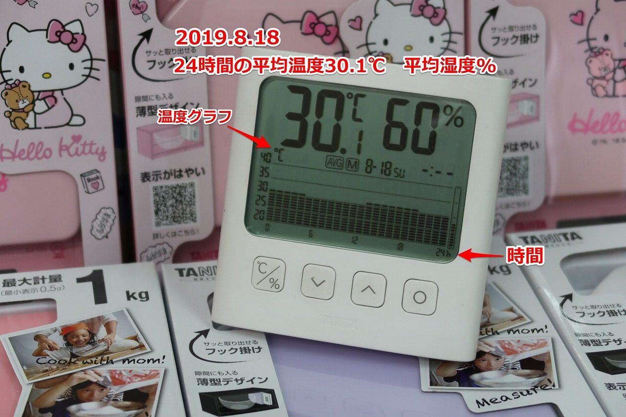 2019.8.18はかりや店内の温度グラフ TT-581 グラフ付きデジタル温湿度計