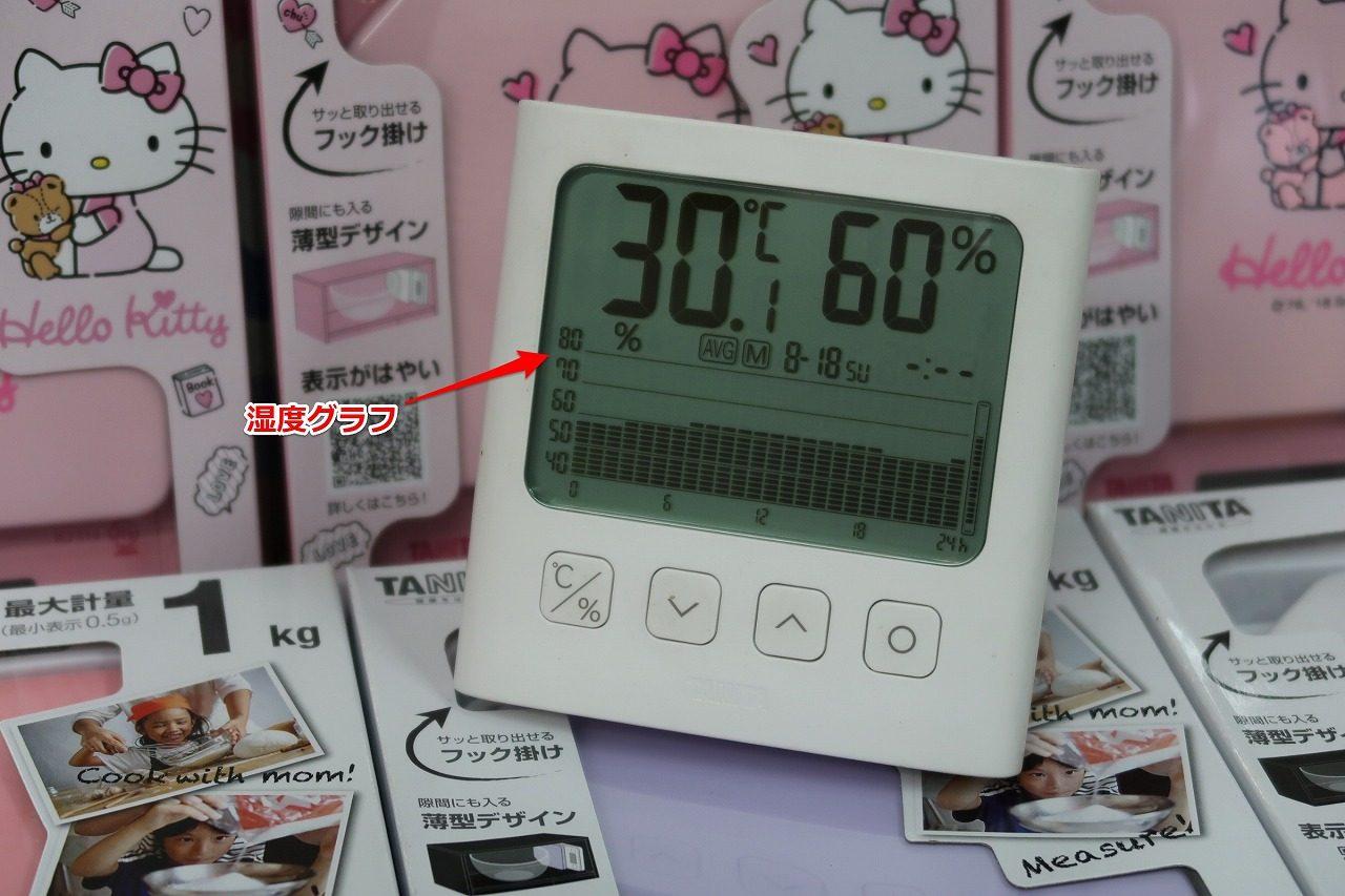 2019.8.18はかりや店内の湿度グラフ TT-581 グラフ付きデジタル温湿度計