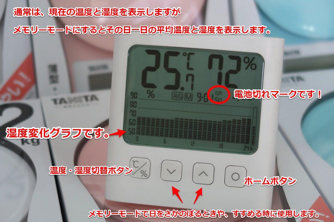 2019.9.1湿度変化グラフです。 TT-581 グラフ付きデジタル温湿度計
