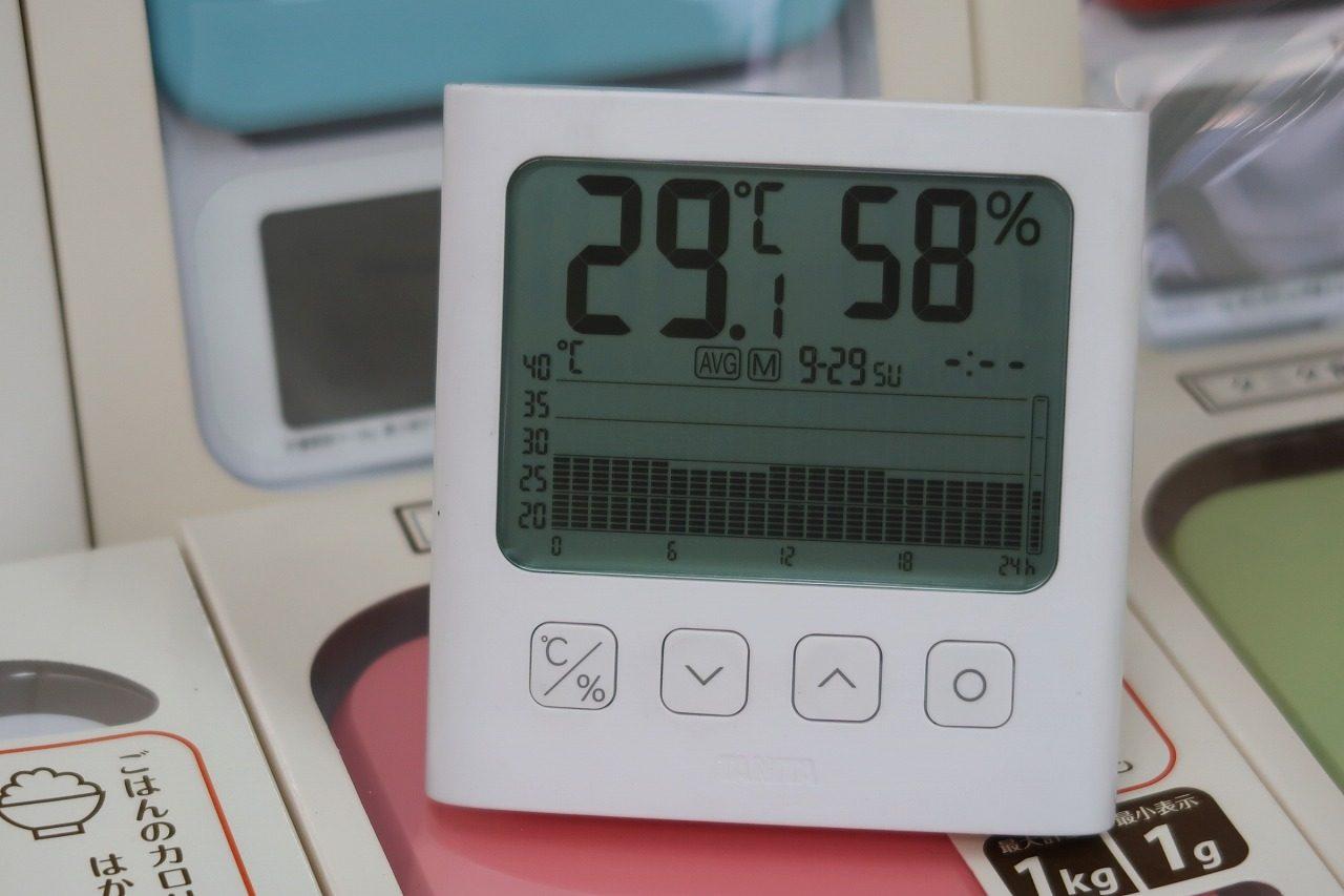 2019.9.29はかりや店内の温度変化のグラフ