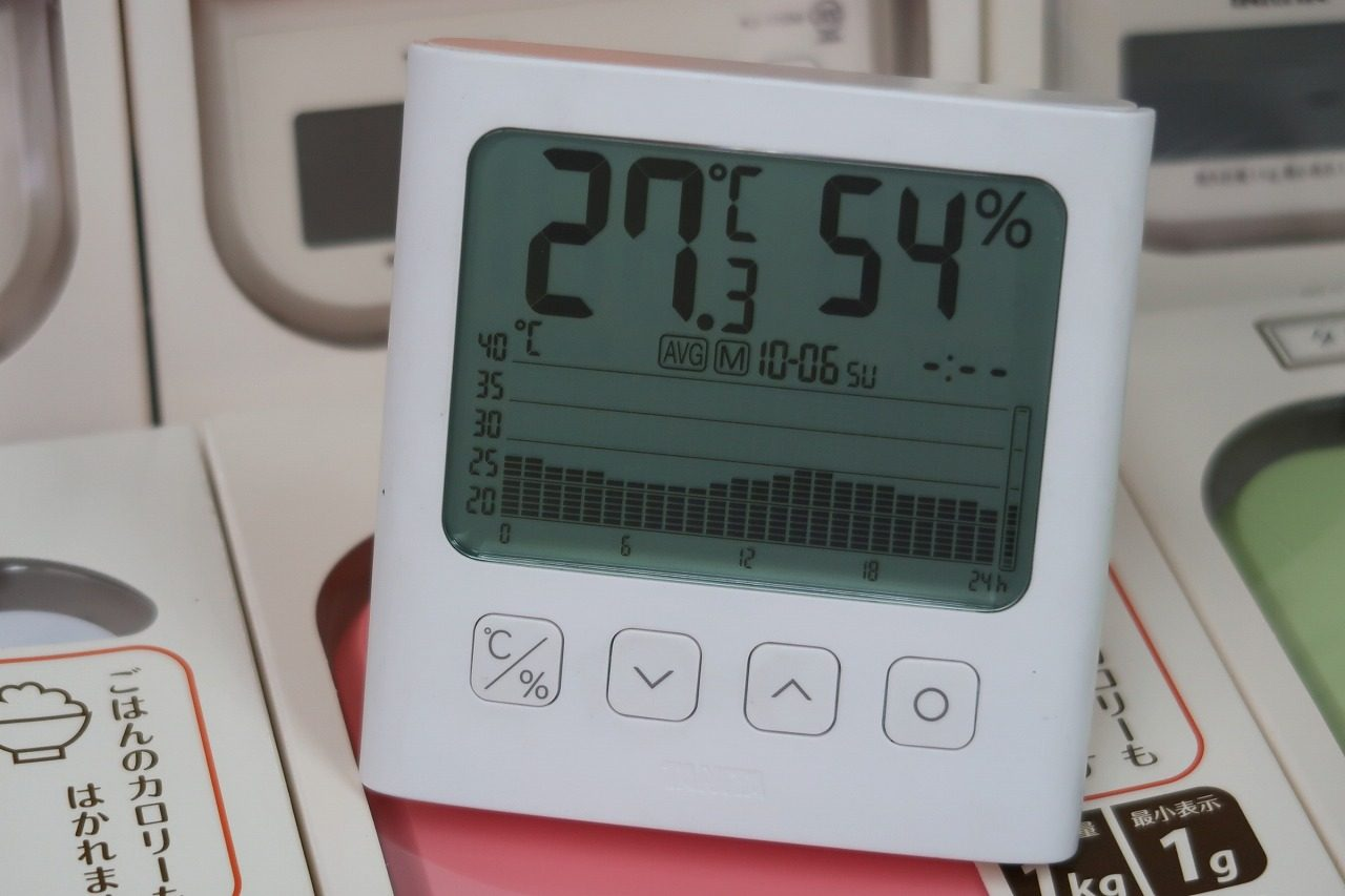 TT-581 グラフ付きデジタル温湿度計 2019.10.6はかりや店内温度のグラフです。