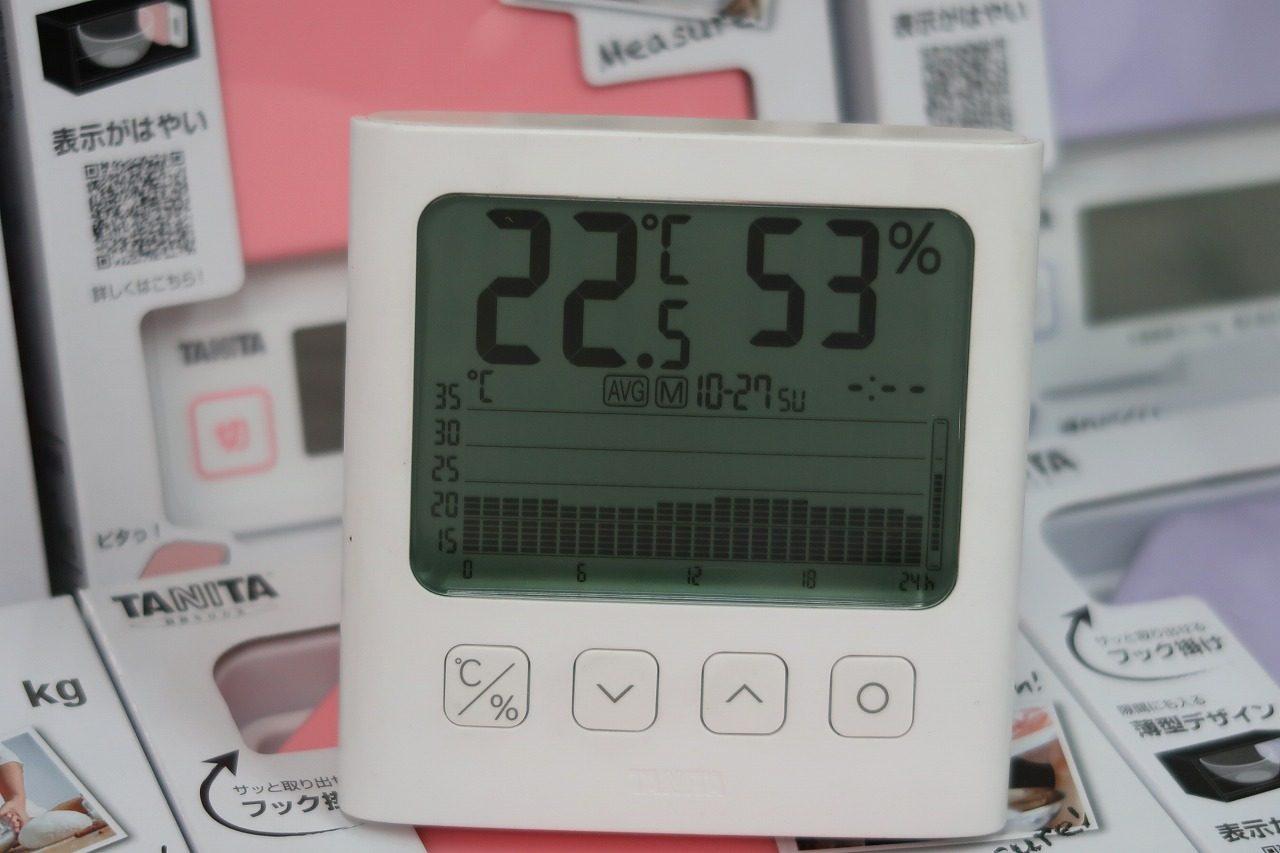 10/27定休日の日曜日 はかりや店内の温度変化のグラフです。