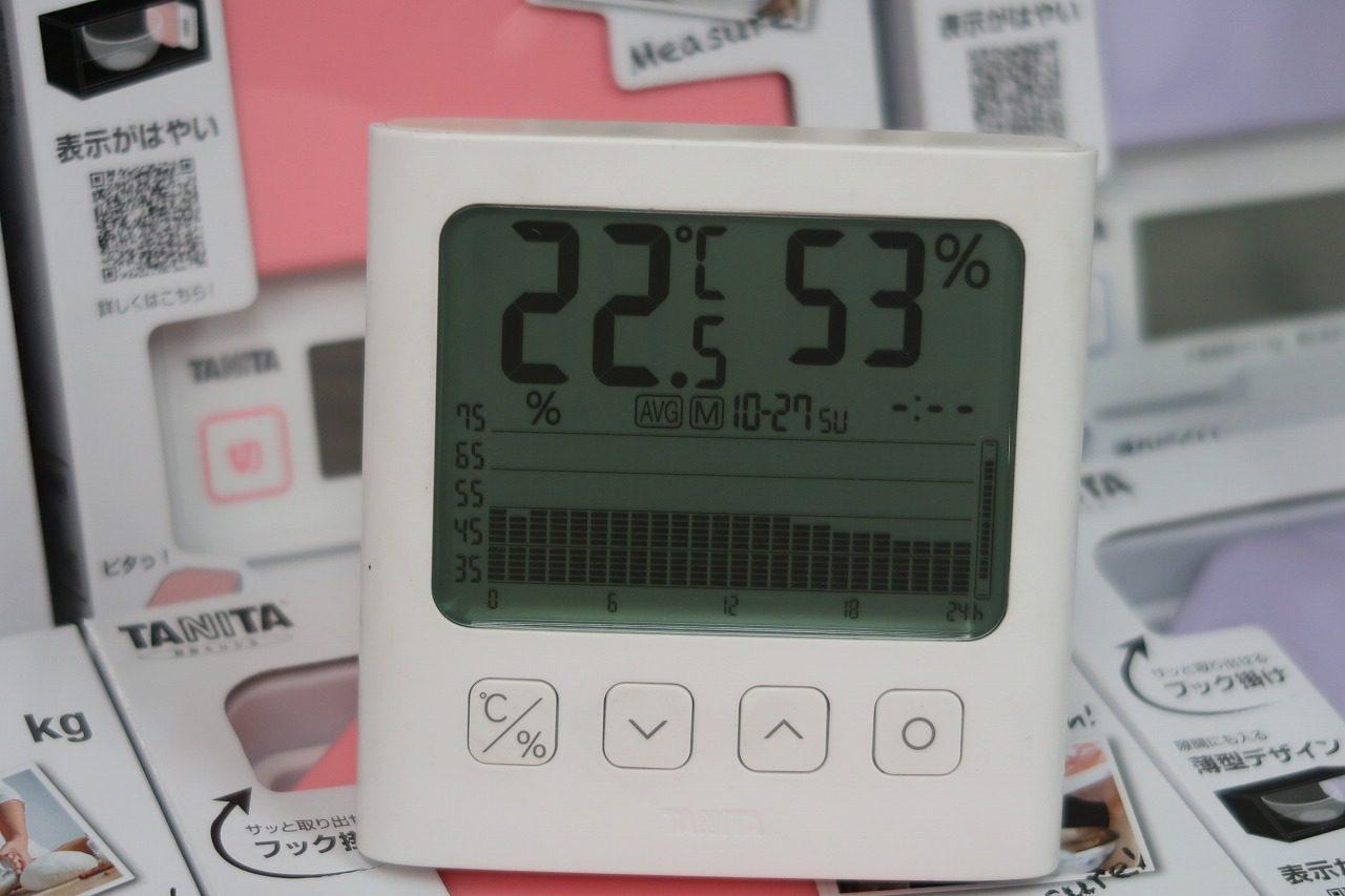 10/27定休日の日曜日 はかりや店内の湿度変化のグラフです。