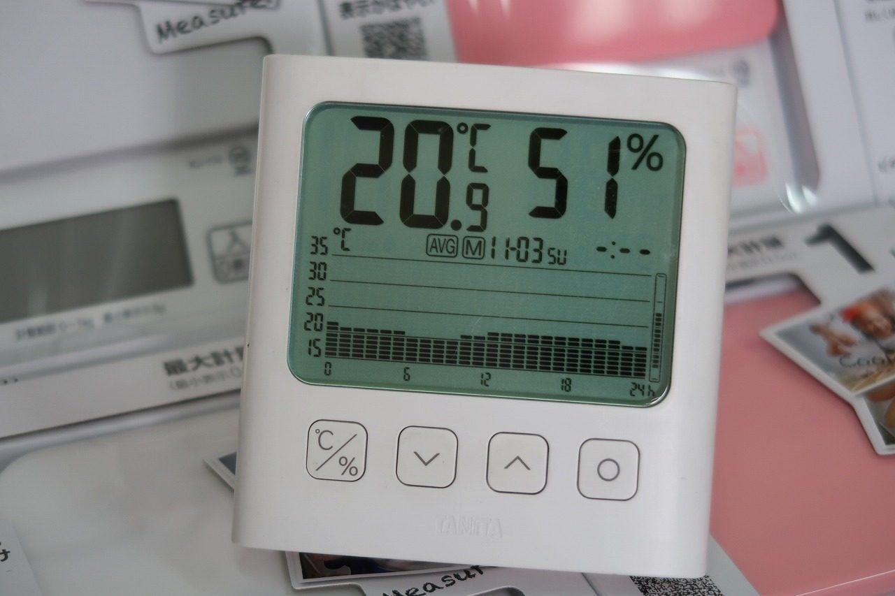はかりや店内 201.11.3日曜日の温度のグラフです。