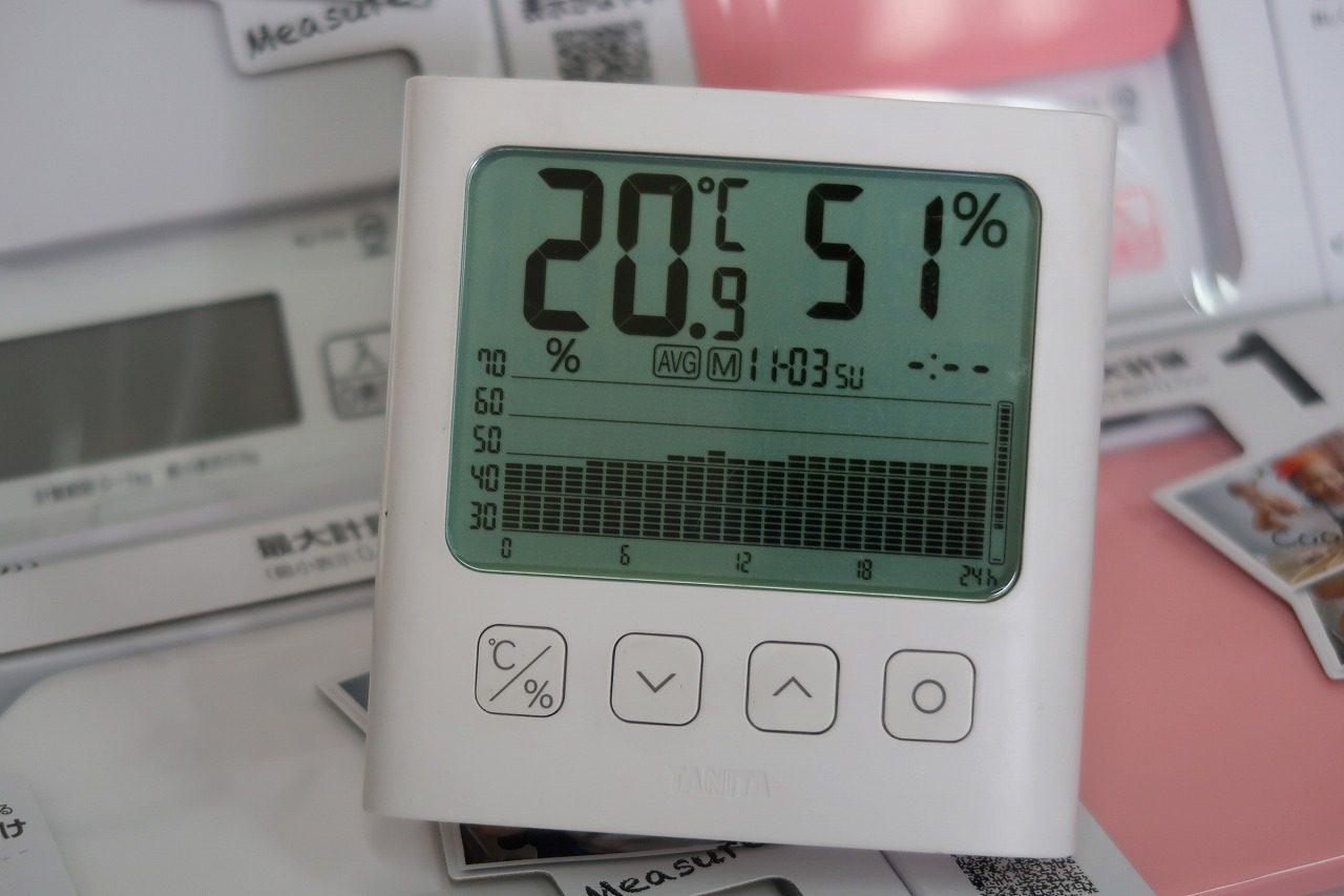 はかりや店内 201.11.3日曜日の湿度のグラフです。