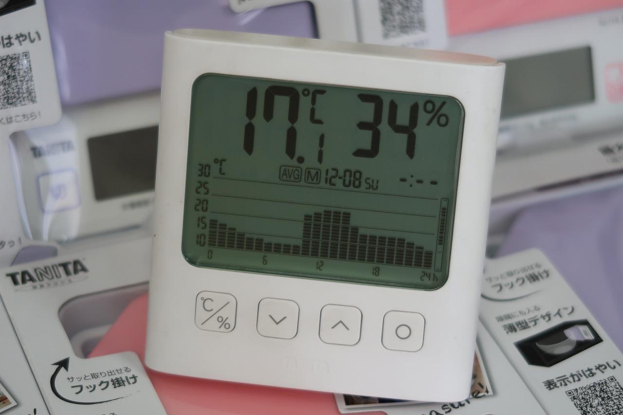 2019.12.8日曜日 はかりや店内温度のグラフです!