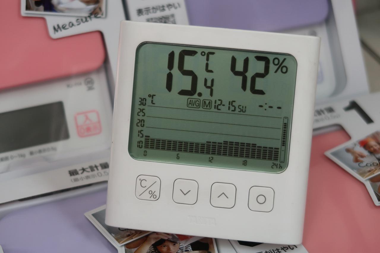 TT-581はかりや店内の湿度のグラフです。
