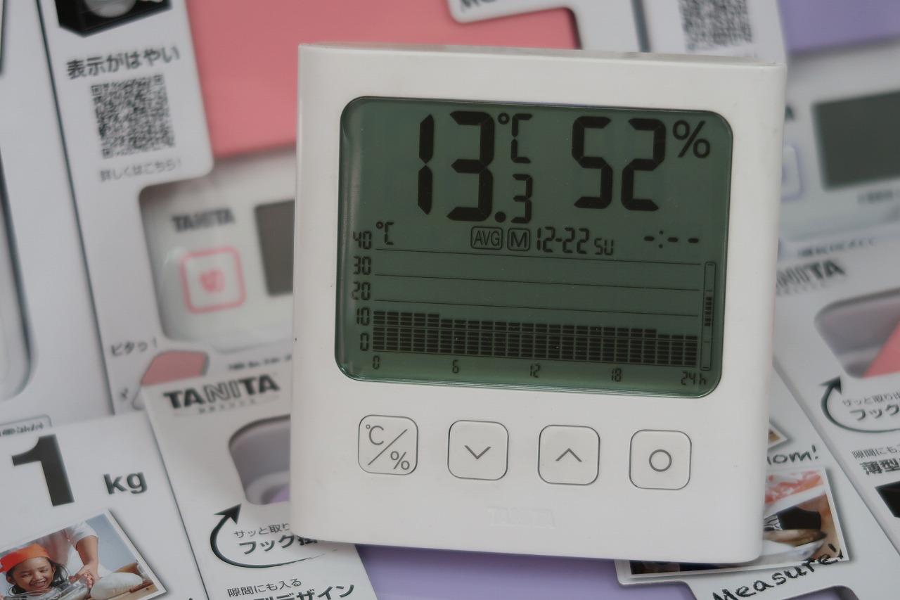 12/22日曜日 はかりや店内の温度のグラフです。