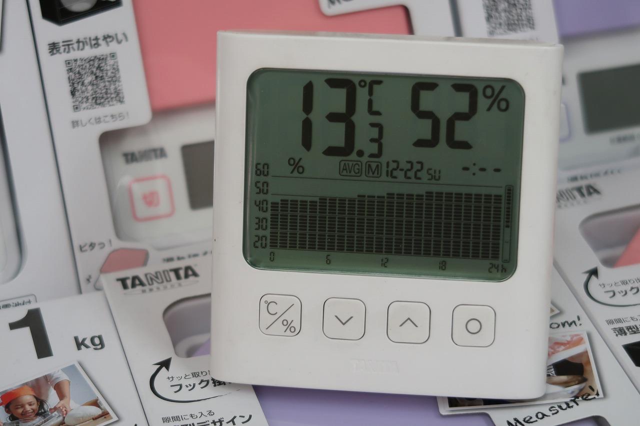 12/22日曜日 はかりや店内の湿度のグラフです。
