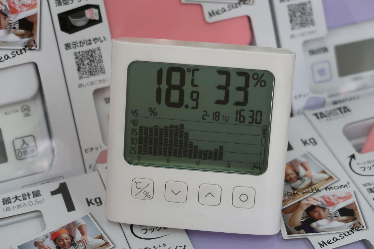 TT581 湿度のグラフ 2020.2.18