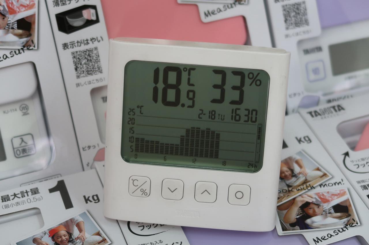 TT-581 温度のグラフ 2020.2.18