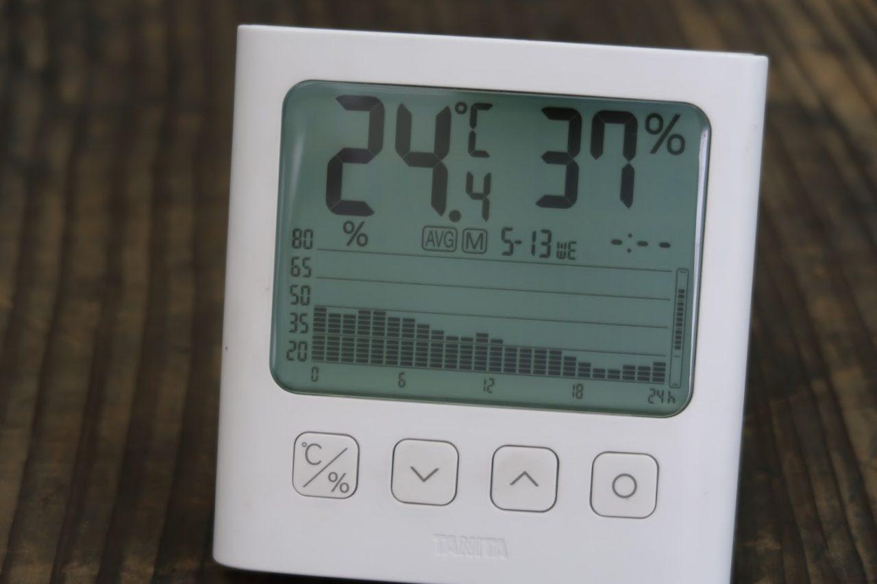 TT-581 2020.5.13 温湿度グラフ