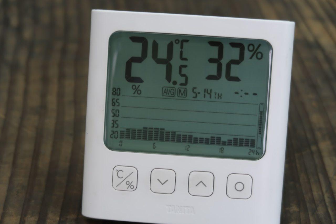 TT-581 2020.5.14 温湿度グラフ