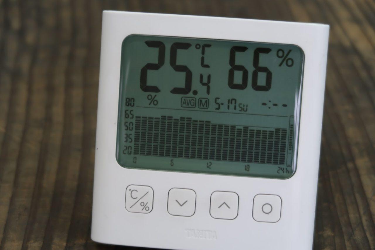 TT-581 2020.5.17 温湿度グラフ