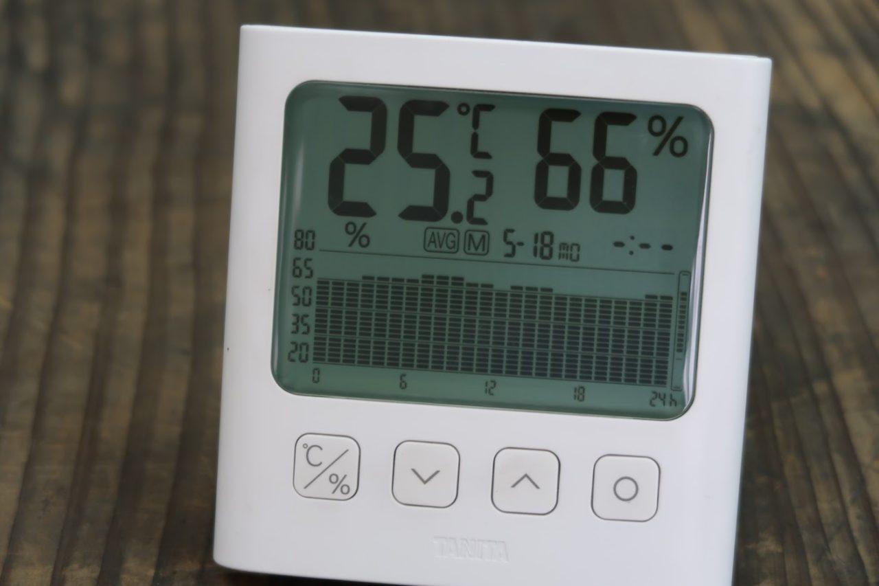 TT-581 2020.5.18 温湿度グラフ